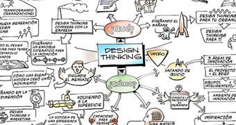 d-thinking